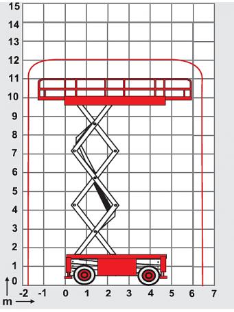 Ножничный подъемник JLG 3394RT