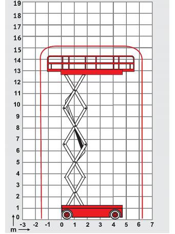 Ножничный подъемник JLG 430LRT