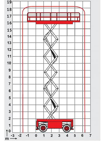 Ножничный подъемник JLG 530LRT